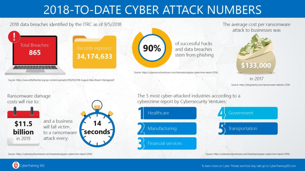 Image result for stats website security